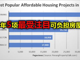 5-most-popular-affordable-housing-featured