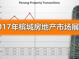 penang-property-outlook-2017-cn