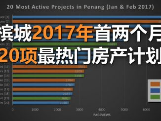 20-most-active-jan-feb-2017-fb