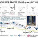 jalan-bukit-kukus-pair-road-the-skyline