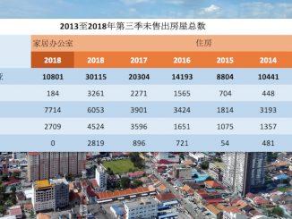 2018-overhang-cn