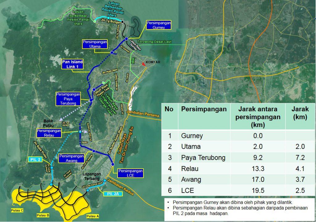 pan-island-link-1
